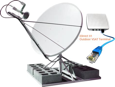 Satellite Vsat m2m scada satellite remote device monitoring