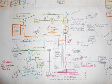 electrical distribution wiring diagram get free image