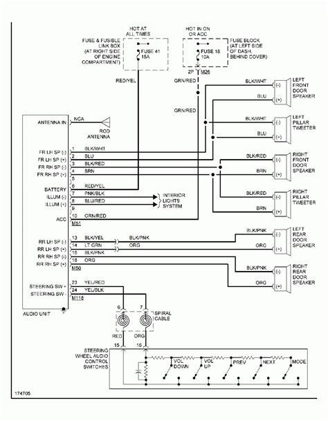 2001 nissan frontier radio wiring diagram free