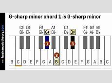 basicmusictheory.com: G-sharp minor chords G Sharp Minor Triad