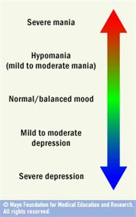 how to deal with cancer man mood swings 68 best images about bipolar on pinterest bpd symptoms anxiety and russell brand
