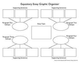 essay map graphic organizer graphic organizers flamingo writers workshop