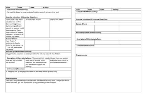 lesson plan template eyfs group time or activity planning format eyfs by