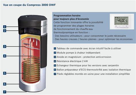 Chauffe Eau Thermodynamique 90 by Le Chauffe Eau Thermodynamique Energy