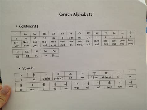 korean alphabets chart eun jin kims blog