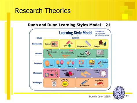 mullen scales of early learning sle report mullen scales of early learning sle report 28 images