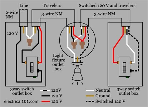 3 way switch wiring electrical 101 intended for three