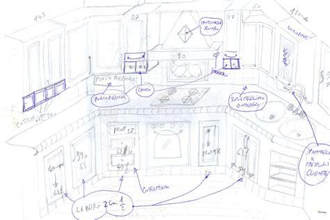 disegni di cucine in muratura emejing disegni cucine in muratura photos home ideas