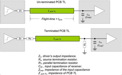 calculate trace inductance a closer look at pcb traces nuvation engineering