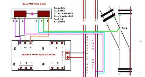 seep pm1 wiring diagram 23 wiring diagram images