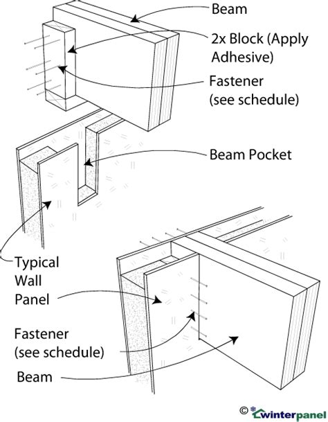 Drawing H Beam by Beam Drawing Construction Frames Illustrations Hd
