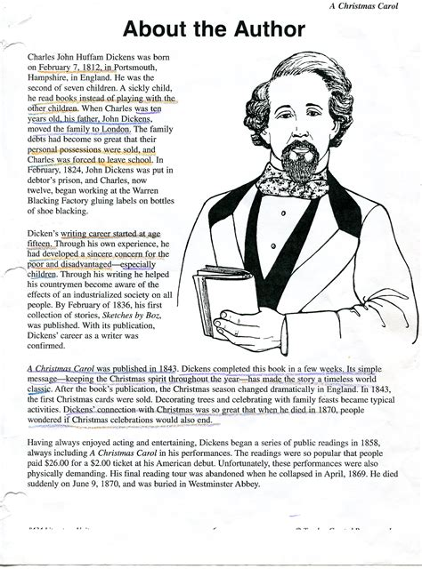 biography charles dickens summary booktastic a christmas carol