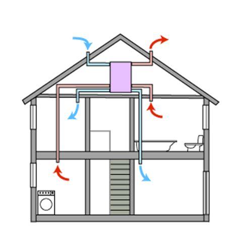 draughtproofing ventilation is vital save your energy