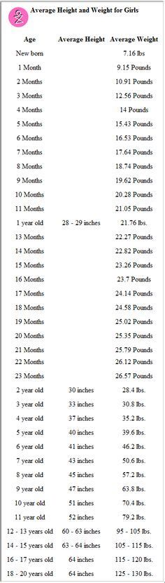 girls weight chart parlo buenacocina co