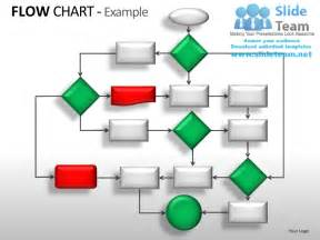 flow diagram template flow chart powerpoint presentation slides ppt templates