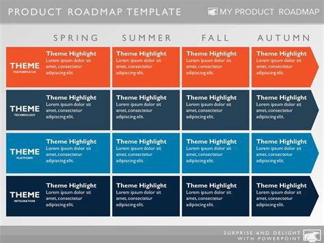 strategic business plan template powerpoint