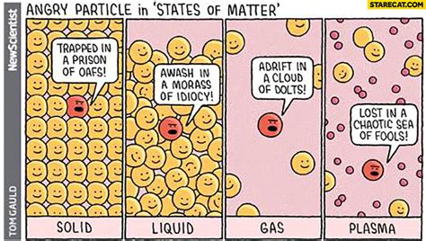 Beautiful Places In The Us by Angry Particle In States Of Matter Solid Liquid Gas