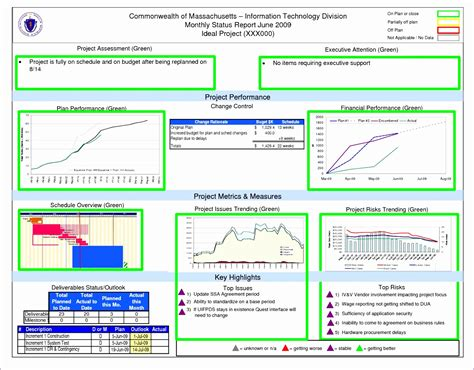 financial dashboard excel template excel templates