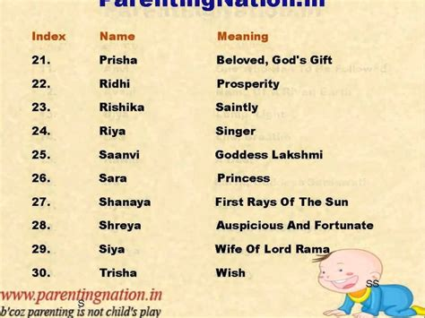 christian new year song hindi popular indian baby names with meanings
