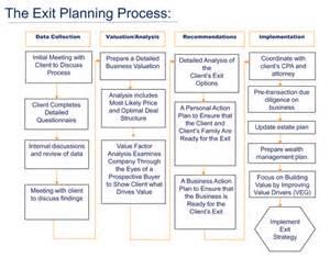 exit plan template metamorphosis design free css templates