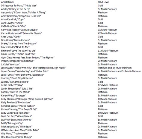 after song list after song list 28 images best up songs list intra
