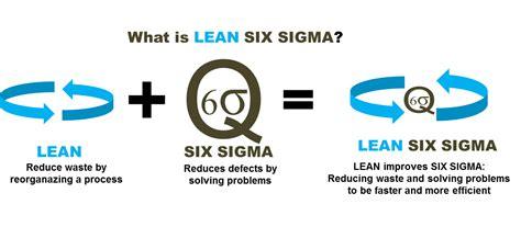 Sigmat 6 Quot what is lean six sigma lean six sigma belgium