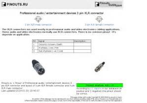 professional audio entertainment devices 3 pin xlr connector pinout diagram pinouts ru