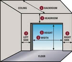 How To Measure Garage Door How To Measure Garage Door Company