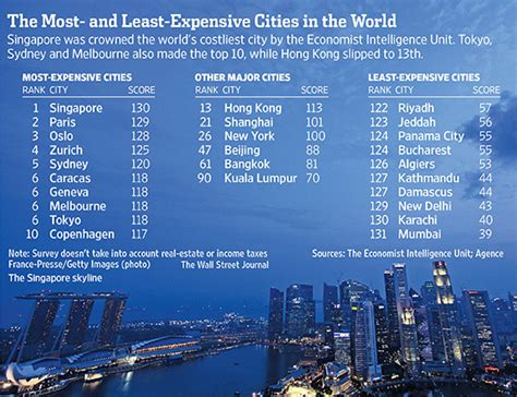 least expensive cities in the us least expensive cities in the us 28 images least