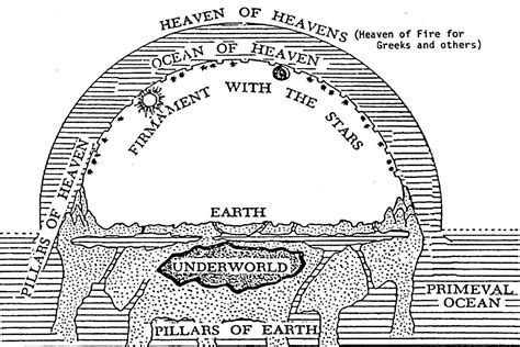 where are we earth according to the bible books flat earth gallery i aplanetruth info