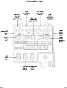 2006 dodge charger fuse box diagram 2016 car release date