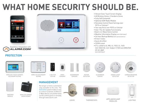 home security systems surveillance alarms home