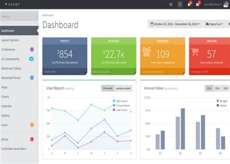 bootstrap intranet template best premium responsive admin panel templates 2013 free