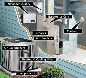 northern comfort heating and cooling essential components of a home comfort system 187 sterling