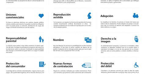 codigo de procedimiento civil bolivia codigo de procedimiento civil codigo de procedimiento civil colombiano codigo de