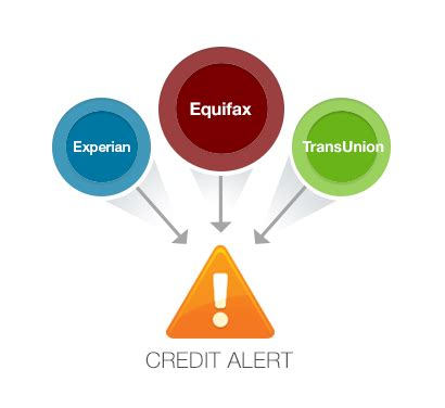 equifax credit monitoring credit monitoring guide credit monitor service equifax