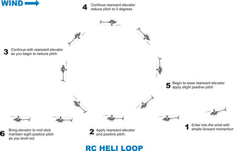 t rex diagram wiring diagrams repair wiring scheme