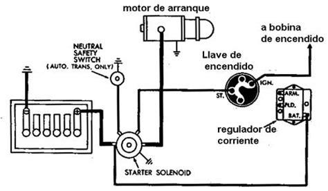 lada al sodio comprobar funcionamiento arrancador informaci 243 n de