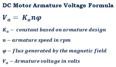 calculate dc inductance calculate armature inductance dc motor 28 images calculate armature inductance dc motor 28