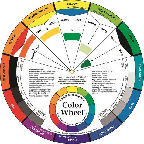 printable colour wheel free gianfreda net