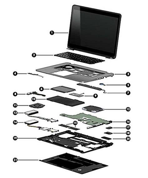 hp laptop parts diagram hp elitebook 840 g1 notebook pc spare parts hp