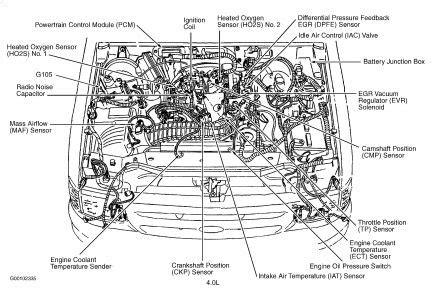 2000 ford ranger v6 3 0 engine diagram auto parts diagrams