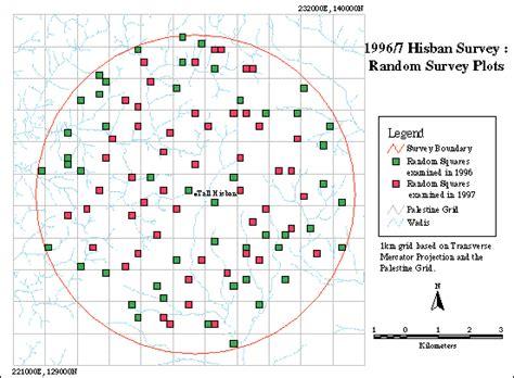 settlement pattern definition archaeology hesban survey settlement patterns