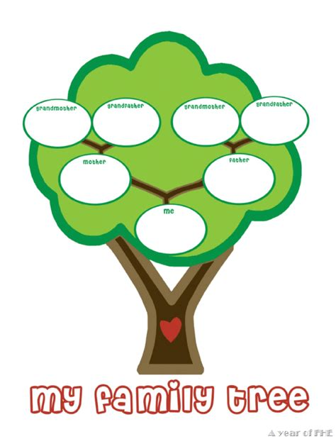 family tree template family tree templates for kindergarten
