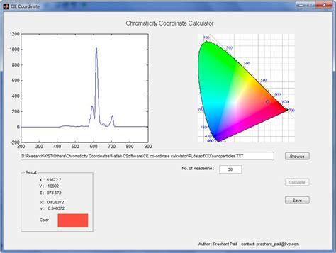 color coordinates cie coordinate calculator file exchange matlab central