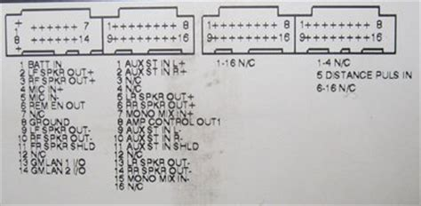 Saab Car Radio Stereo Audio Wiring Diagram Autoradio