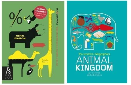 infographics for book lovers and in kids non fiction playing by the book