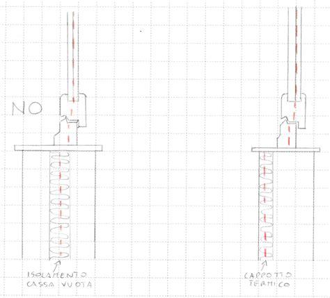 taglio termico davanzale davanzali isolati davanzali con taglio termico soglie