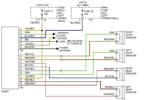 subaru forester radio wiring diagram stereo wiring diagram chevy radio wiring diagram wiring