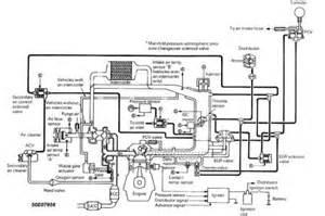 electrolux vacuum wiring diagrams get free image about wiring diagram